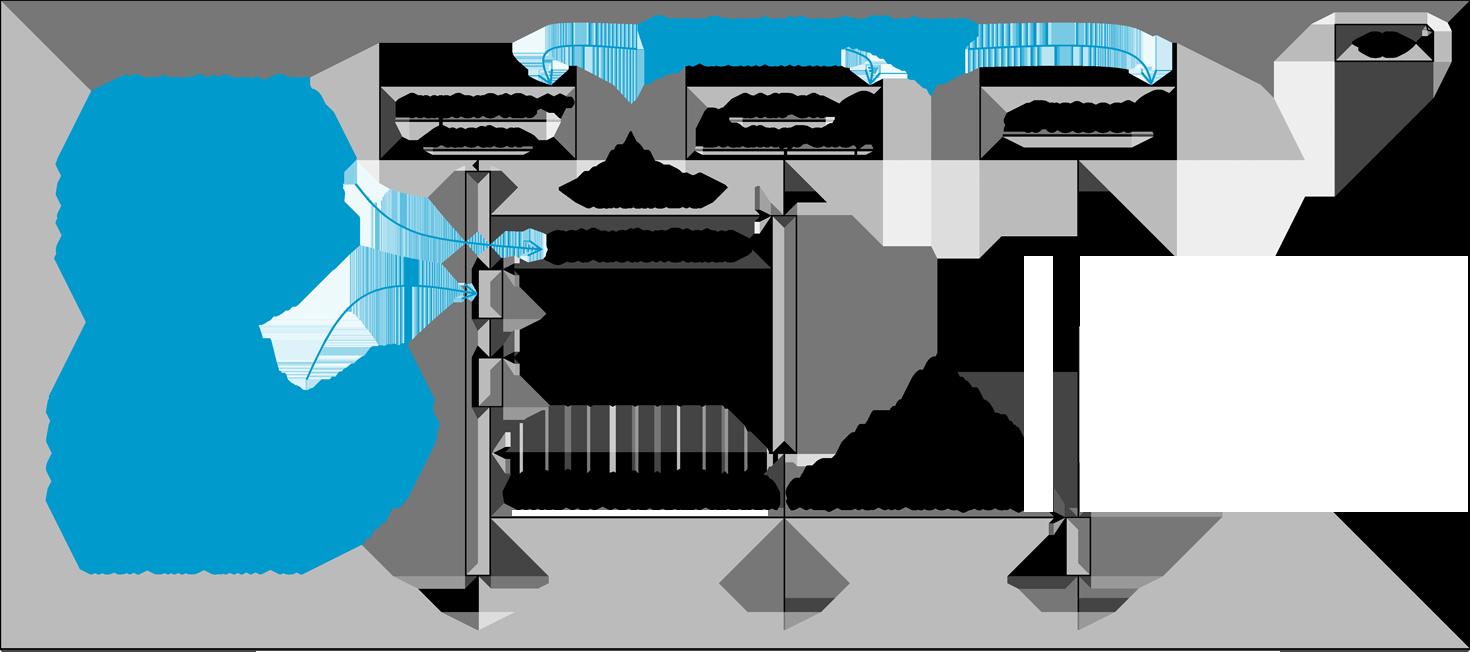 Sequenzdiagramme Mit Uml Erstellen Nutzen Notation Ionos 14