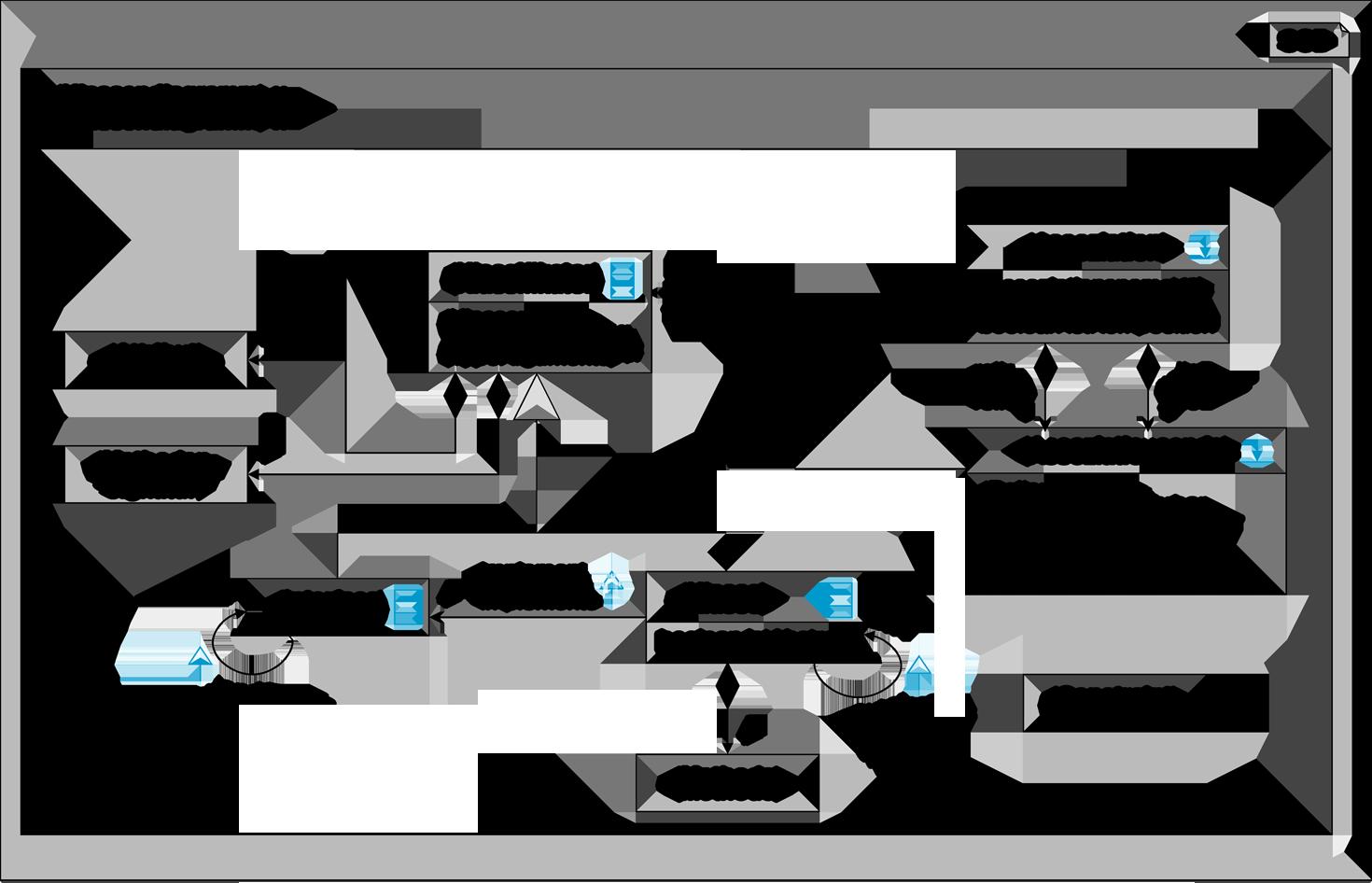 Ausgezeichnet Vorlagediagramm Fotos - Schaltplan Serie Circuit ...